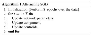 dcn-algorithm