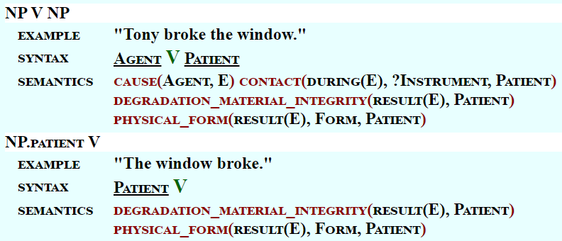 broke-verbnet